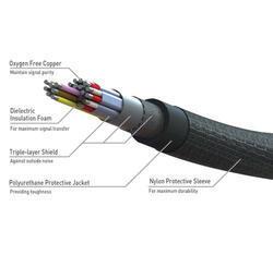 Barkan HDMI 1.4 kabel, délka 1.8m - 2