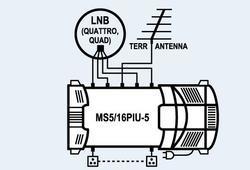 Multipřepínač MS 5/16 s TV vstupem, s napájecím zdrojem,přepínání 22kHz - 2