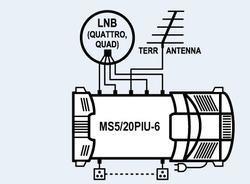 Multipřepínač MS 5/20 s TV vstupem, s napájecím zdrojem,přepínání 22kHz - 2