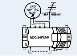 Multipřepínač MS 5/24 s TV vstupem, s napájecím zdrojem,přepínání 22kHz - 2