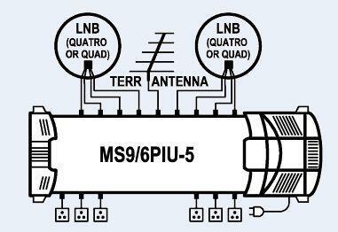 Multipřepínač MS 9/6 PIU s TV vstupem, s napájecím zdrojem,22kHz,DiSEqC2.0 - 2