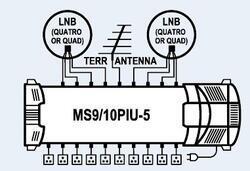 Multipřepínač MS 9/10 PIU s TV vstupem, s napájecím zdrojem,22kHz,DiSEqC2.0 - 2