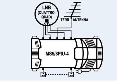 Multipřepínač MS 5 / 8 s TV vstupem, s napájecím zdrojem,přepínání 22kHz - 2