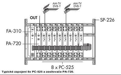 Alcad PC-526 - 2