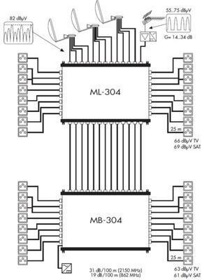 ML-304 Kaskádový multipřepínač 13x16  - 2