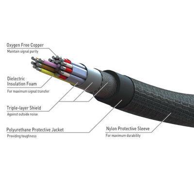 Barkan HDMI 1.4 kabel, délka 1.8m - 3